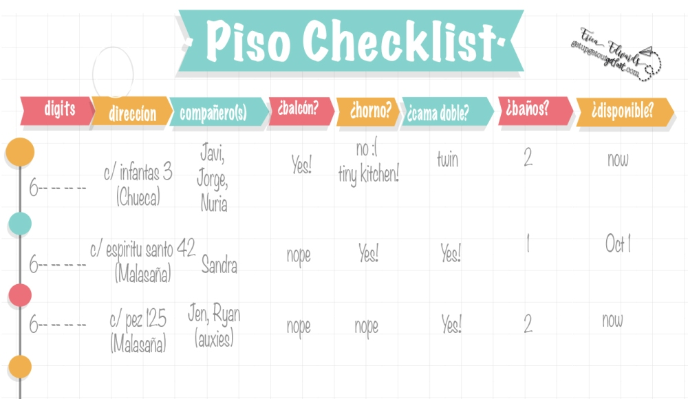 Piso Checklist: Ultimate Guide to Apartment Hunting in Spain