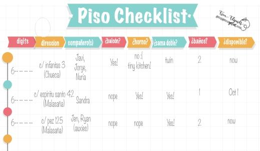 Piso Checklist