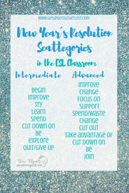 New Year´s Resolution Scattegories in the ESL Classroom